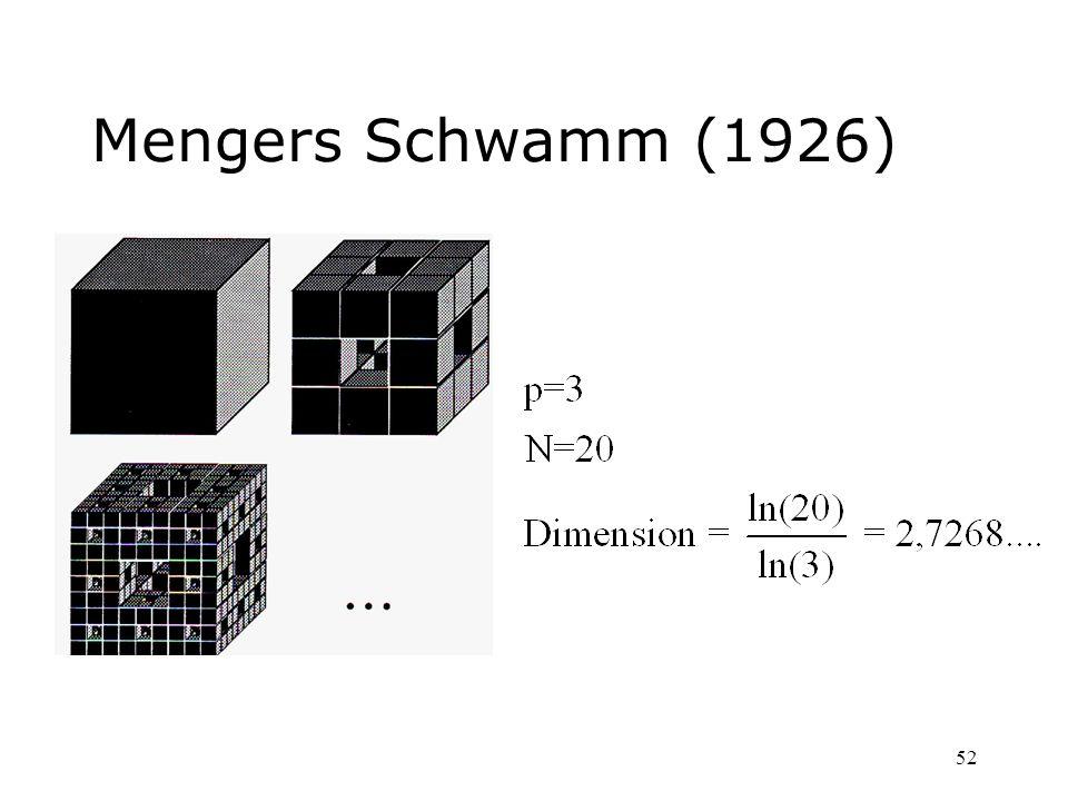 Mengers Schwamm (1926)