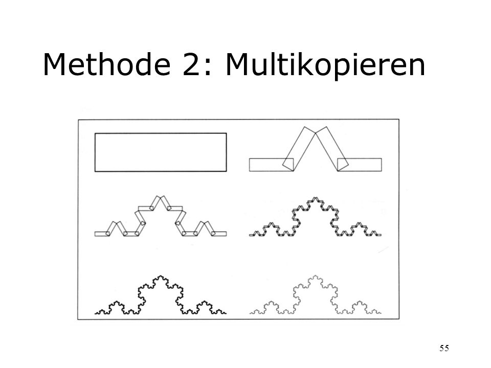 Methode 2: Multikopieren