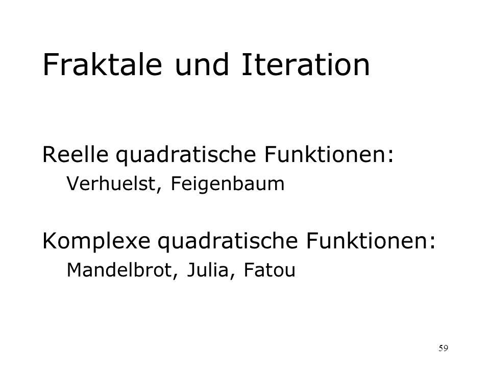 Fraktale und Iteration