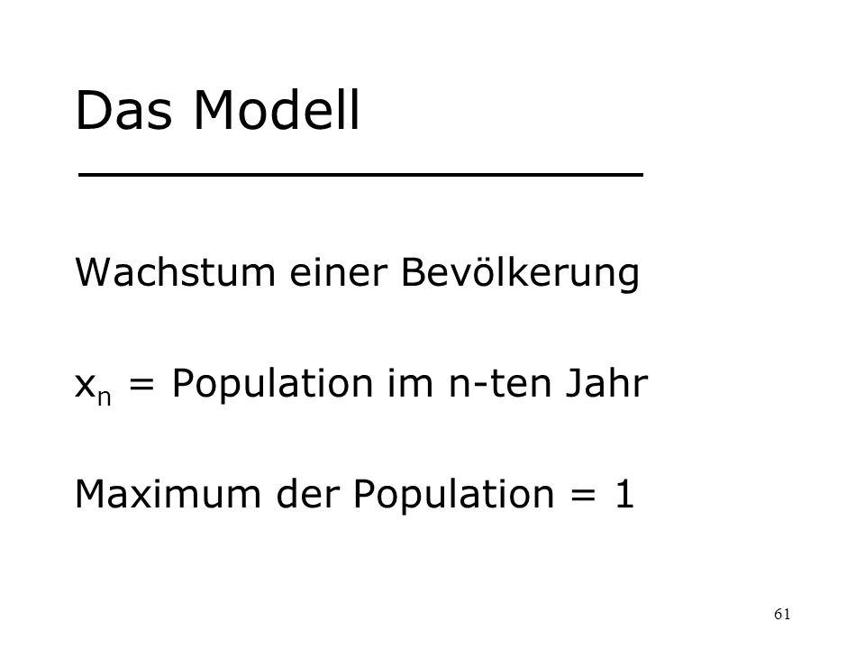 Das Modell Wachstum einer Bevölkerung xn = Population im n-ten Jahr