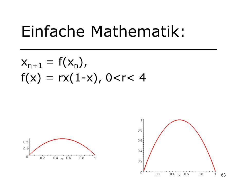 Einfache Mathematik: xn+1 = f(xn), f(x) = rx(1-x), 0<r< 4
