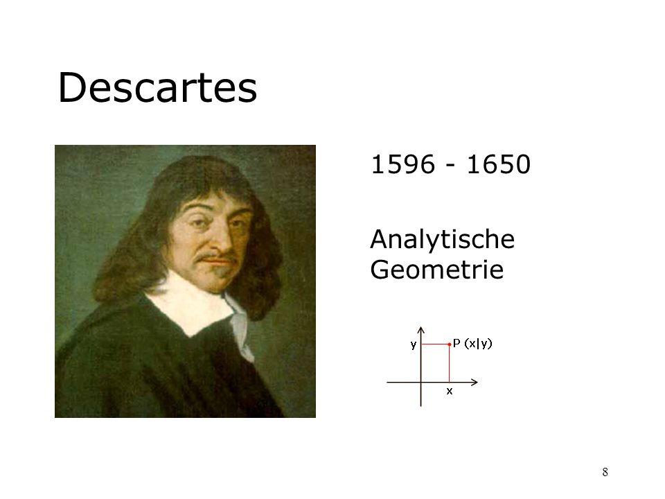 Descartes 1596 - 1650 Analytische Geometrie