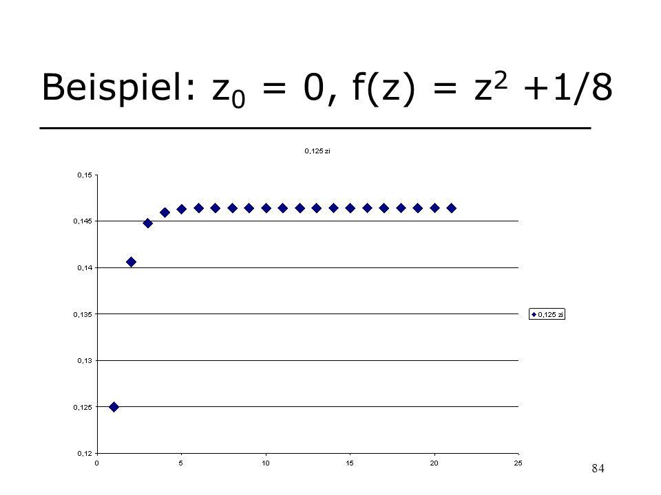 Beispiel: z0 = 0, f(z) = z2 +1/8