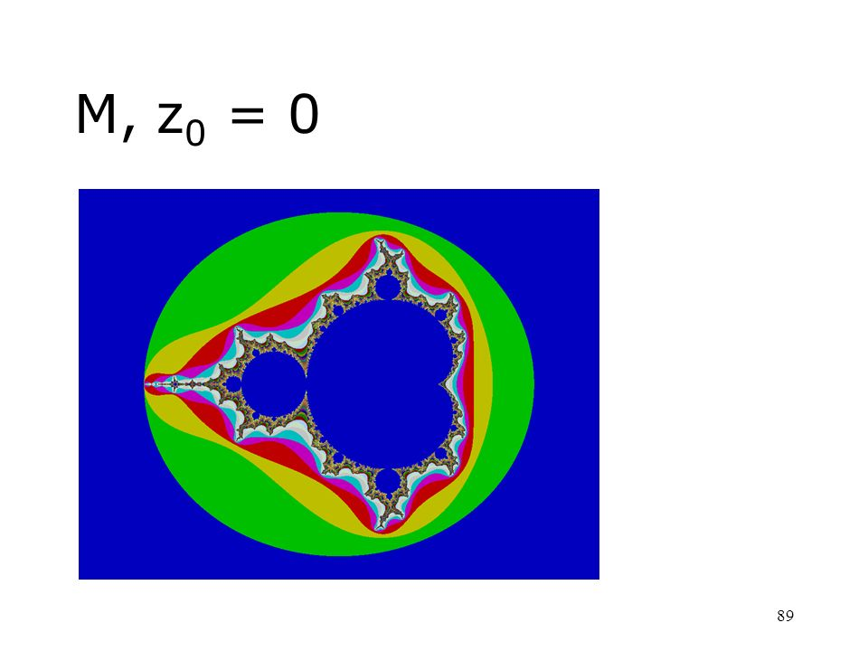 M, z0 = 0