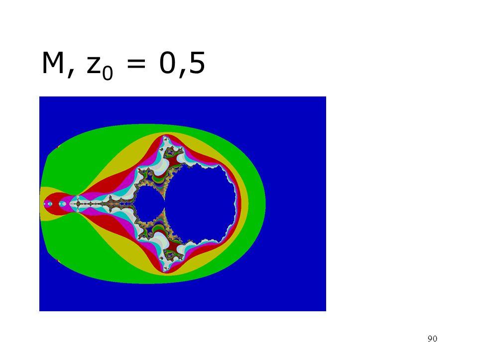 M, z0 = 0,5