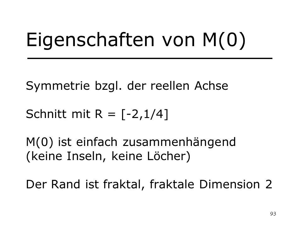 Eigenschaften von M(0) Symmetrie bzgl. der reellen Achse