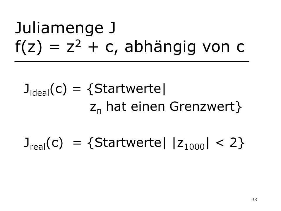 Juliamenge J f(z) = z2 + c, abhängig von c