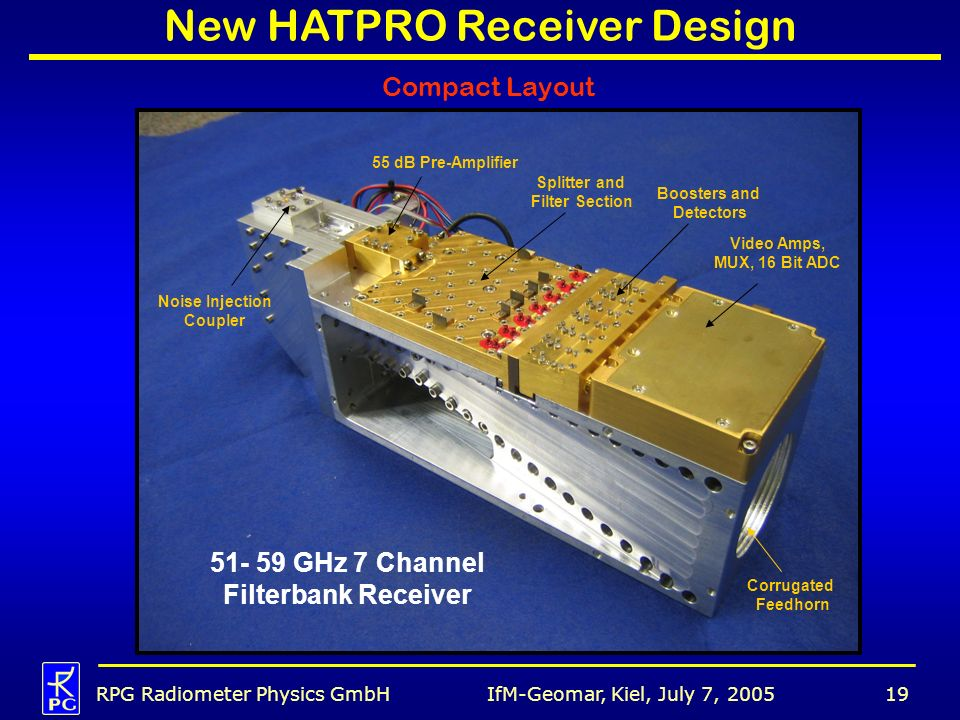 New HATPRO Receiver Design