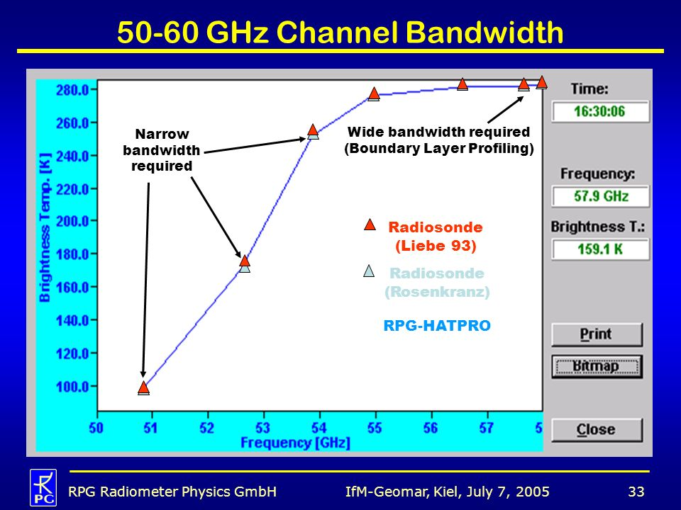 50-60 GHz Channel Bandwidth