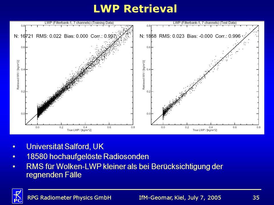 LWP Retrieval Universität Salford, UK 18580 hochaufgelöste Radiosonden