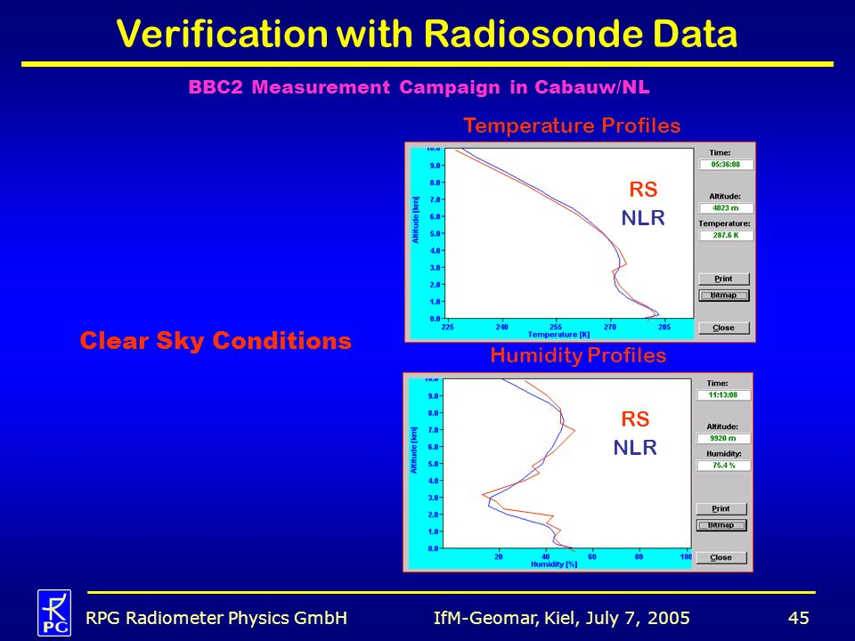 Verification with Radiosonde Data