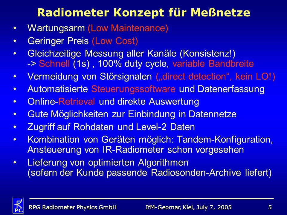 Radiometer Konzept für Meßnetze