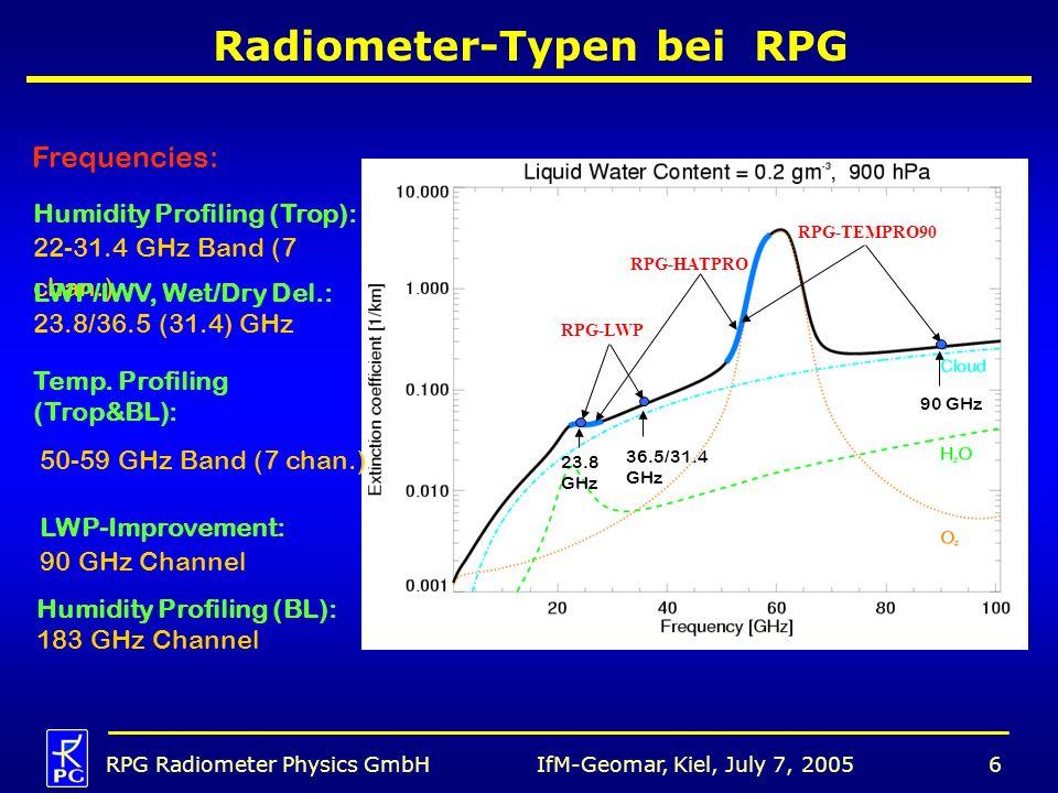 Radiometer-Typen bei RPG
