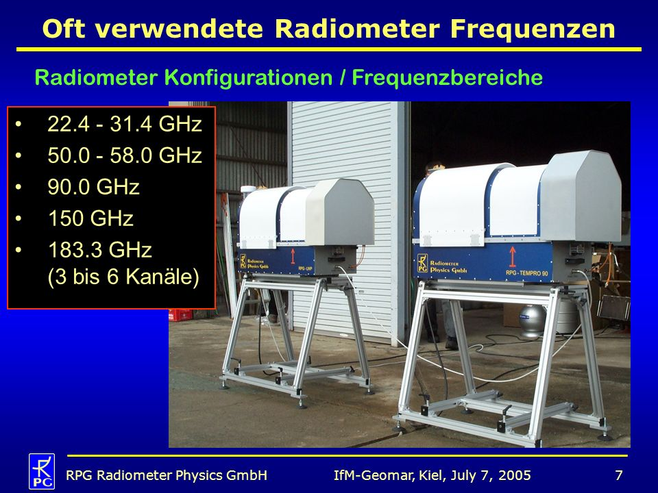 Oft verwendete Radiometer Frequenzen