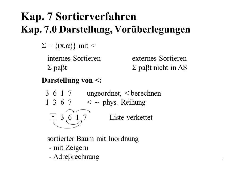 Kap. 7 Sortierverfahren Kap. 7.0 Darstellung, Vorüberlegungen