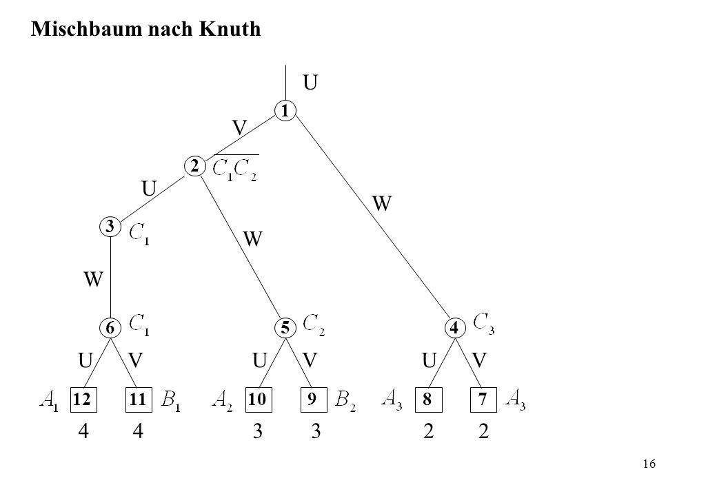 Mischbaum nach Knuth 1 5 6 4 3 2 12 11 10 9 8 7 U V W