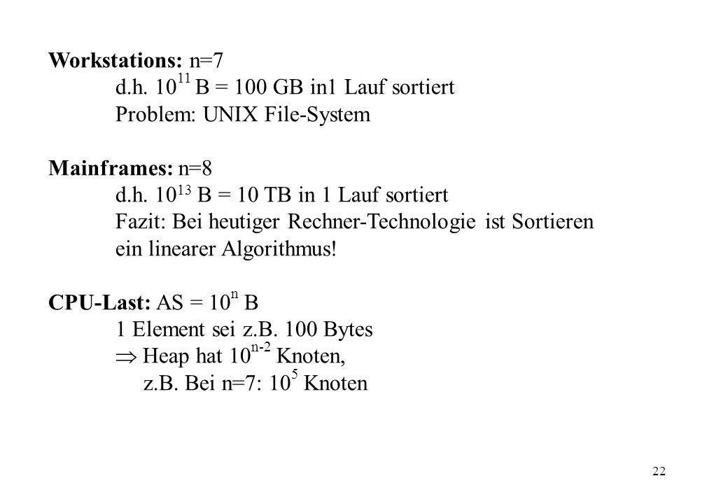 Workstations: n=7d.h. 1011 B = 100 GB in1 Lauf sortiert. Problem: UNIX File-System. Mainframes: n=8.