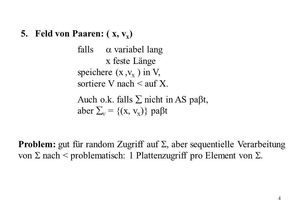 5. Feld von Paaren: ( x, vx) falls  variabel lang. x feste Länge. speichere (x ,vx ) in V, sortiere V nach < auf X.