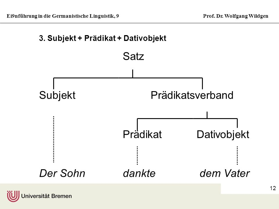 Subjekt Prädikatsverband