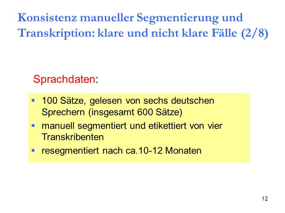 Konsistenz manueller Segmentierung und Transkription: klare und nicht klare Fälle (2/8)
