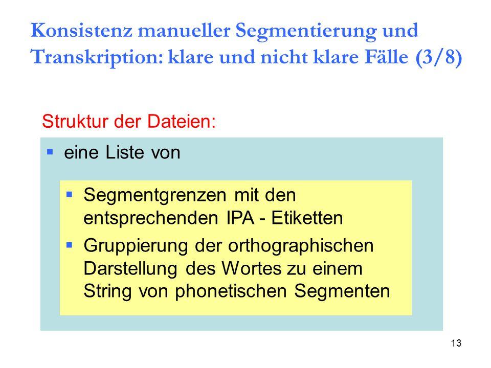 Konsistenz manueller Segmentierung und Transkription: klare und nicht klare Fälle (3/8)