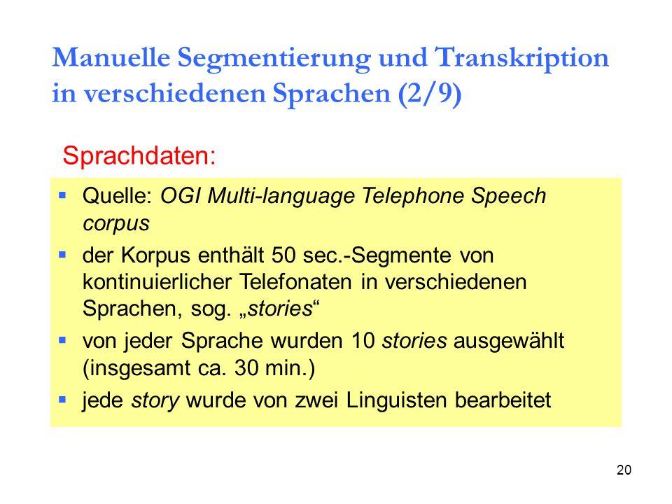 Manuelle Segmentierung und Transkription in verschiedenen Sprachen (2/9)