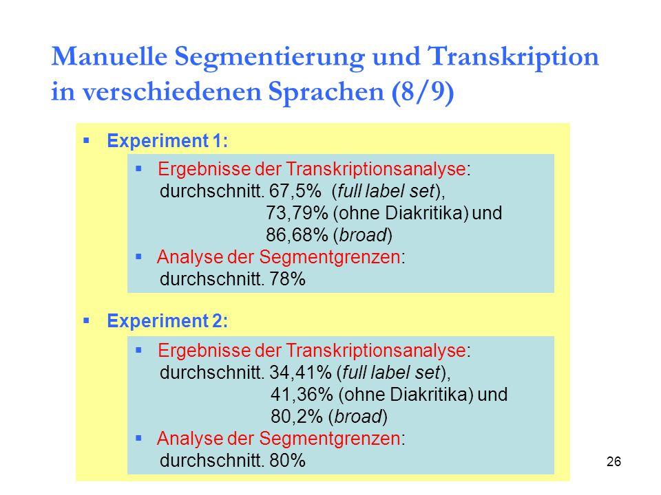 Manuelle Segmentierung und Transkription in verschiedenen Sprachen (8/9)