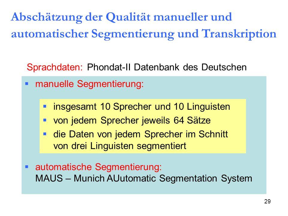 Abschätzung der Qualität manueller und automatischer Segmentierung und Transkription