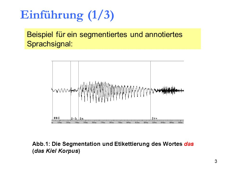 Einführung (1/3)Beispiel für ein segmentiertes und annotiertes Sprachsignal: