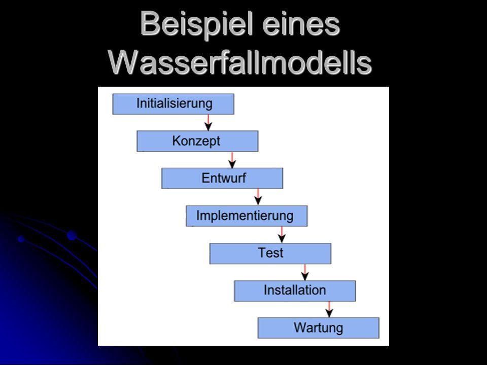 Beispiel eines Wasserfallmodells
