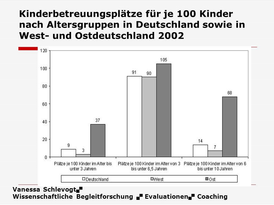 Kinderbetreuungsplätze für je 100 Kinder nach Altersgruppen in Deutschland sowie in West- und Ostdeutschland 2002