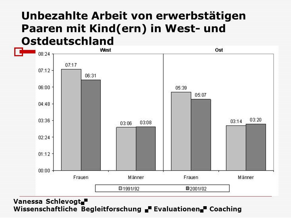Unbezahlte Arbeit von erwerbstätigen Paaren mit Kind(ern) in West- und Ostdeutschland