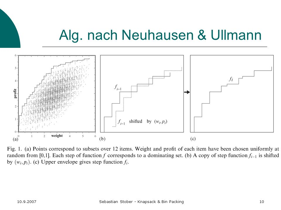 Alg. nach Neuhausen & Ullmann