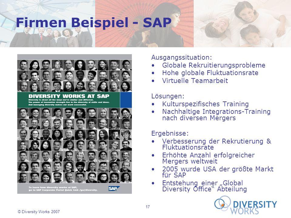 Firmen Beispiel - SAP Ausgangssituation: