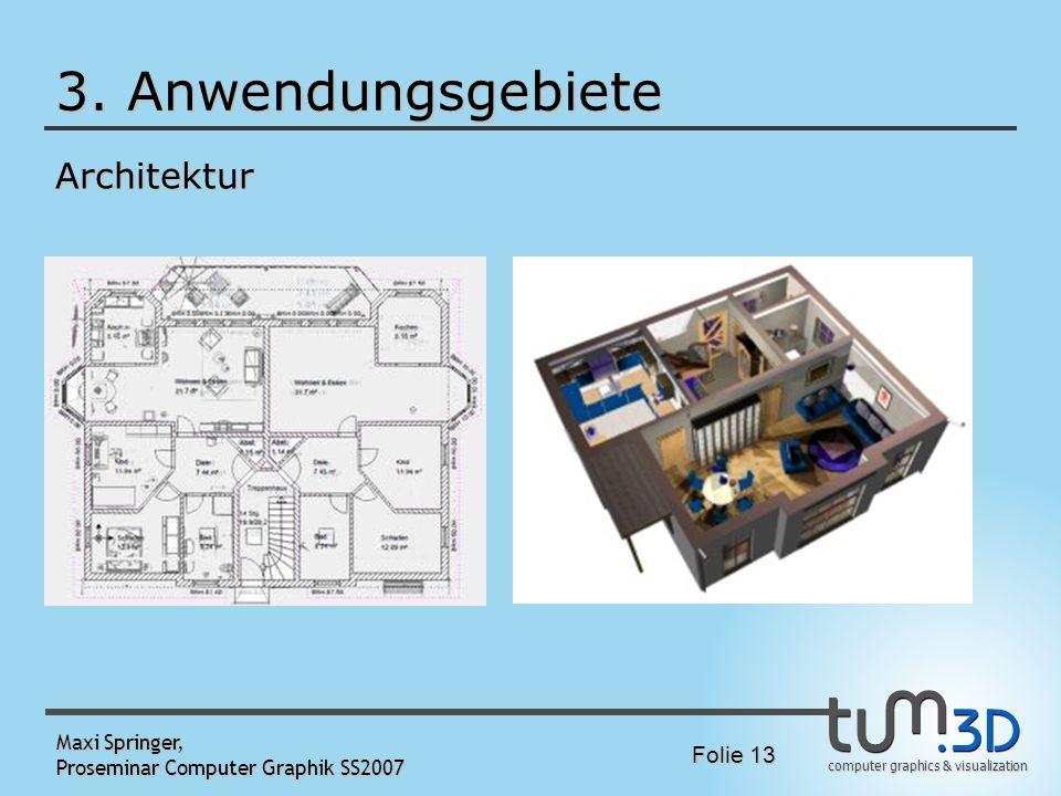 3. Anwendungsgebiete Architektur Maxi Springer,