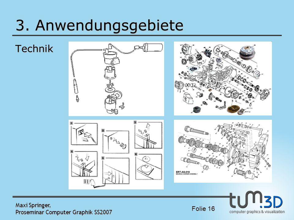 3. Anwendungsgebiete Technik Maxi Springer,