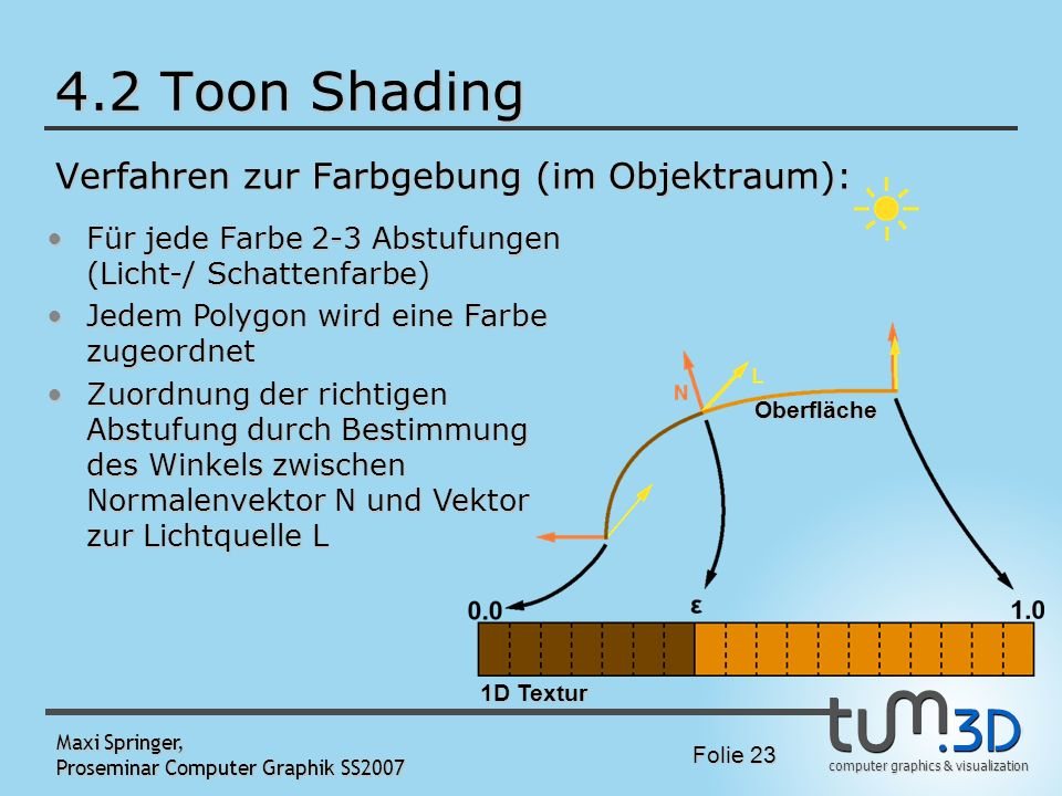 4.2 Toon Shading Verfahren zur Farbgebung (im Objektraum):
