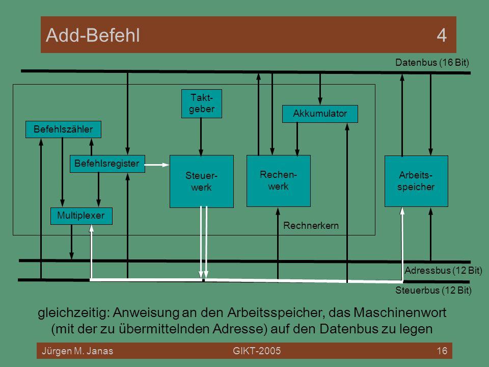 Add-Befehl 4 Datenbus (16 Bit) Rechnerkern. Takt- geber. Akkumulator. Befehlszähler. Befehlsregister.