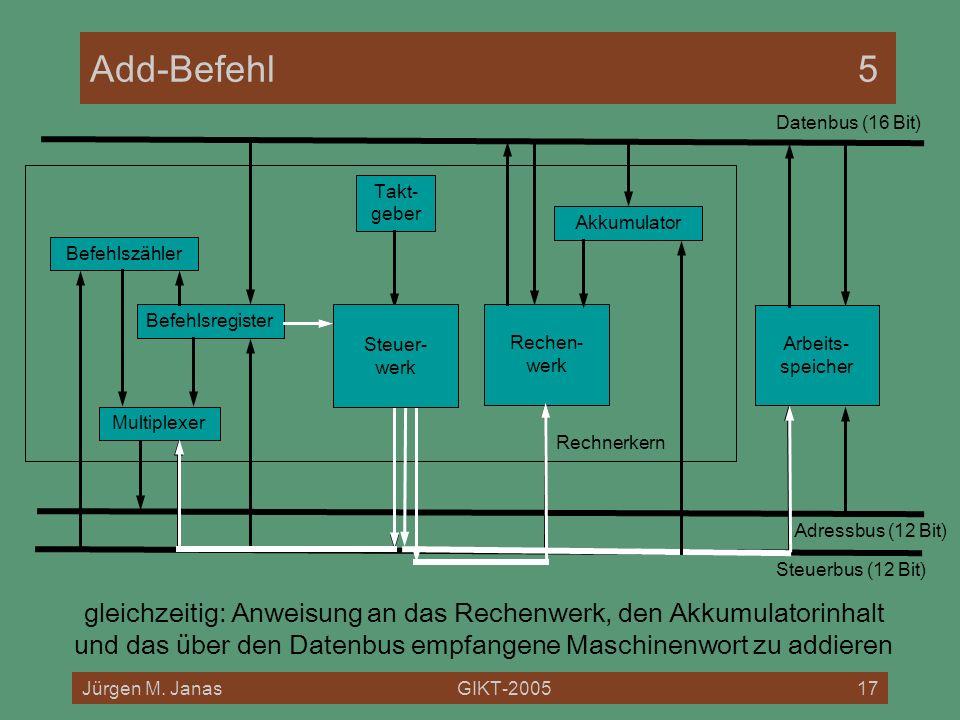 Add-Befehl 5 Datenbus (16 Bit) Rechnerkern. Takt- geber. Akkumulator. Befehlszähler. Befehlsregister.