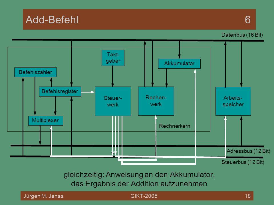 Add-Befehl 6 Datenbus (16 Bit) Rechnerkern. Takt- geber. Akkumulator. Befehlszähler. Befehlsregister.