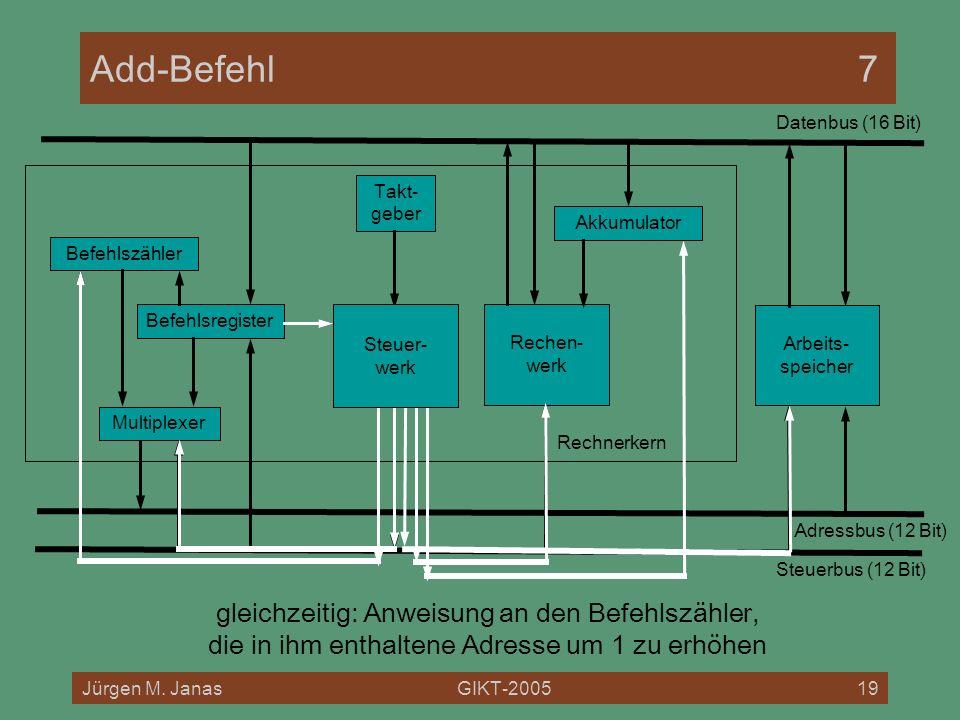 Add-Befehl 7 Datenbus (16 Bit) Rechnerkern. Takt- geber. Akkumulator. Befehlszähler. Befehlsregister.
