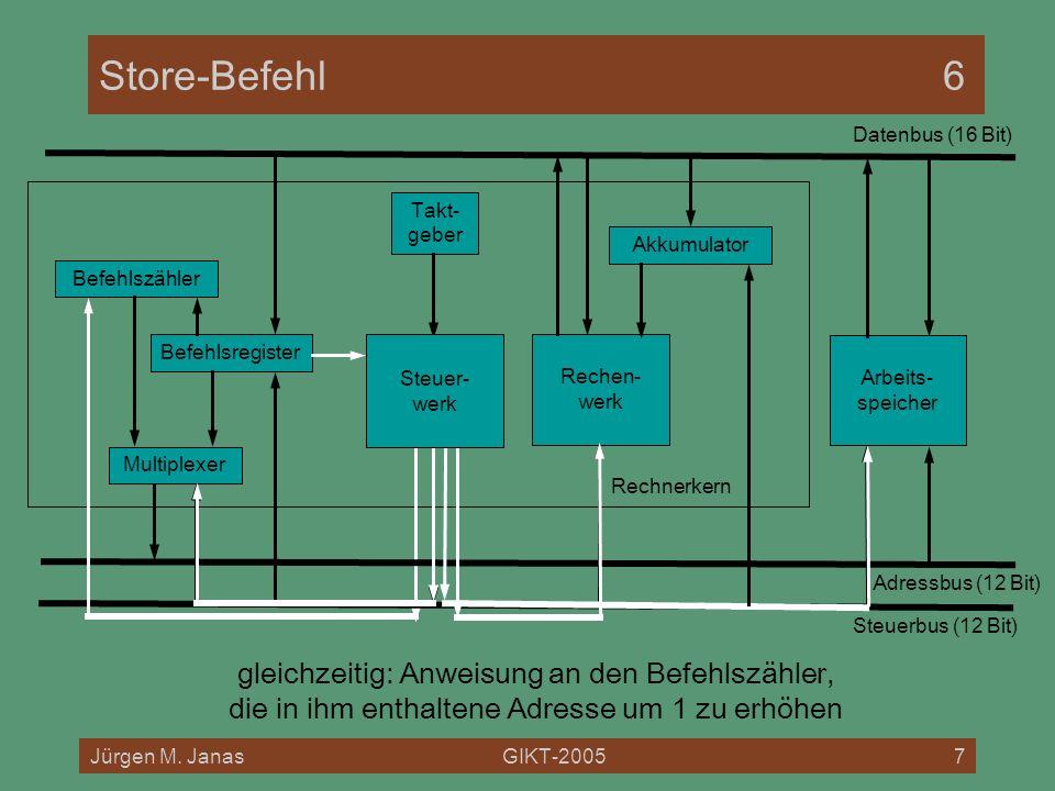 Store-Befehl 6 Datenbus (16 Bit) Rechnerkern. Takt- geber. Akkumulator. Befehlszähler. Befehlsregister.