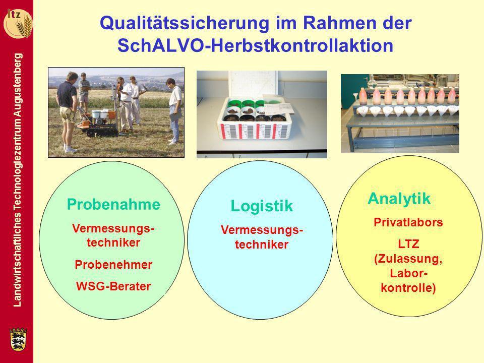 Qualitätssicherung im Rahmen der SchALVO-Herbstkontrollaktion
