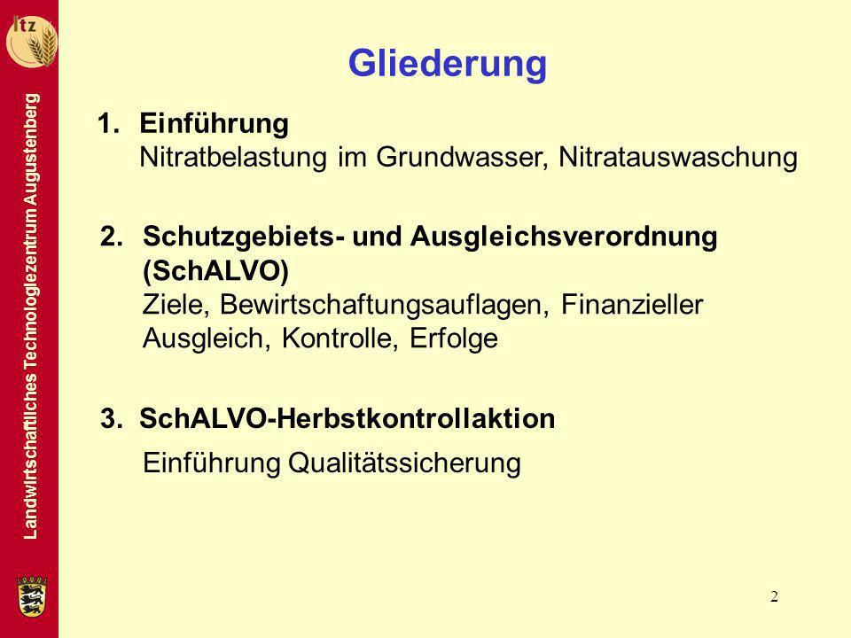 Gliederung Einführung Nitratbelastung im Grundwasser, Nitratauswaschung.