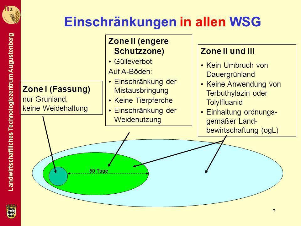 Einschränkungen in allen WSG