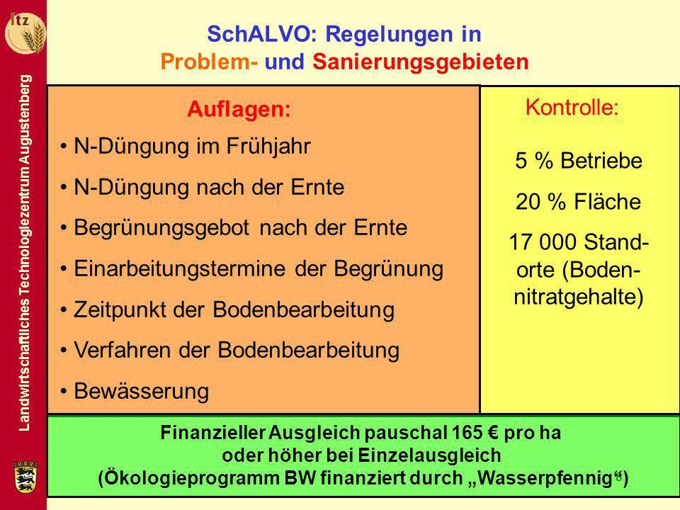 SchALVO: Regelungen in Problem- und Sanierungsgebieten