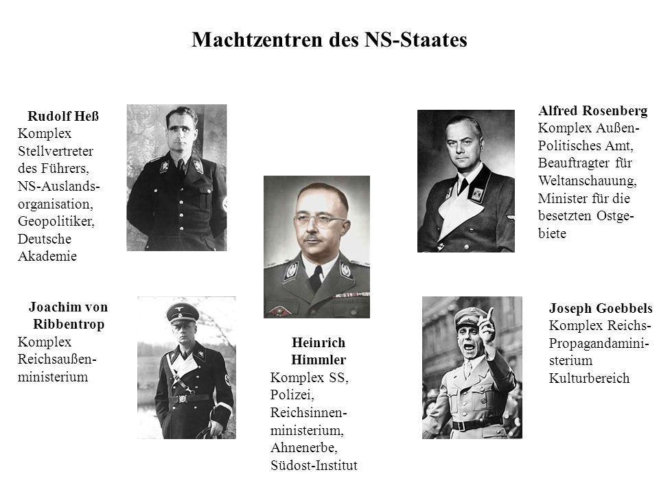 Machtzentren des NS-Staates
