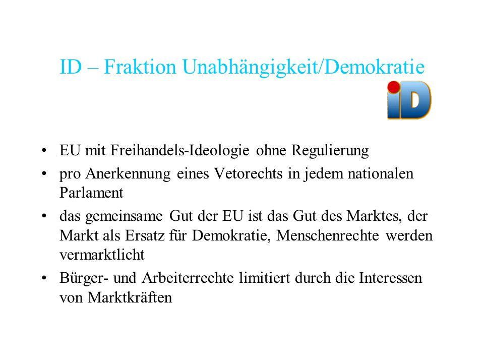 ID – Fraktion Unabhängigkeit/Demokratie