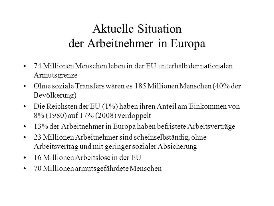 Aktuelle Situation der Arbeitnehmer in Europa