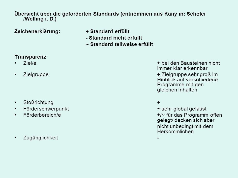 Übersicht über die geforderten Standards (entnommen aus Kany in: Schöler /Welling i. D.)